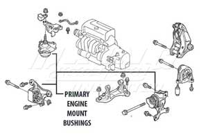 Engine Diagram Pistons Schedule further Water Pump Location In 2001 Honda Accord as well Change Serpentine Belt 2006 Honda Pilot also Water Pump Location In 2001 Honda Accord moreover Santa Fe Oil Filter Location 05. on honda pilot timing belt replacement schedule