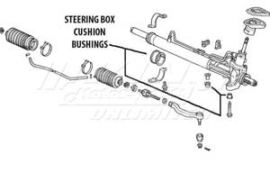 Mugen Shifter & Steering Hard Bushings - Steering Gear Box Set (P/S)