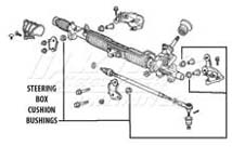 acura rsx steering rack with E Dm Productspermfgandcategory on Vw Super Beetle Shimmy Death Shake further P 0996b43f80cb0e21 as well Nema L6 30r Wiring Diagram furthermore 18 40155 further 2003 Dodge Viper Srt10 Wiring Diagram.