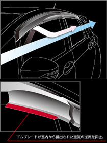 Mugen 2015 Honda Fit Ventilated Visor