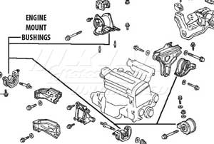 Mugen Engine Mount Set 5 Piece
